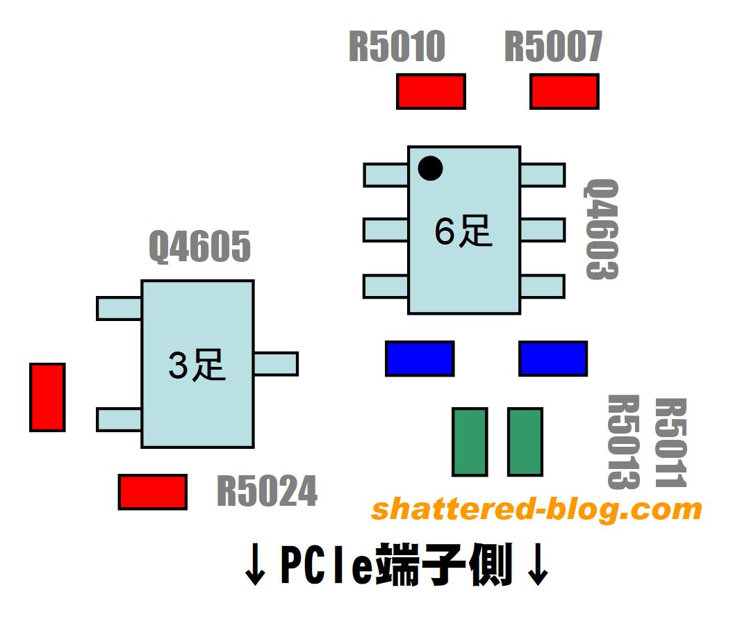 第弐HDMI端子_例のグラボ