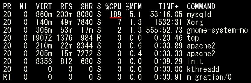 CPU占有率189%