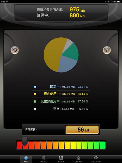 iPad Airのメモリは1GB