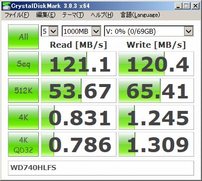 速度_WD740HLFS