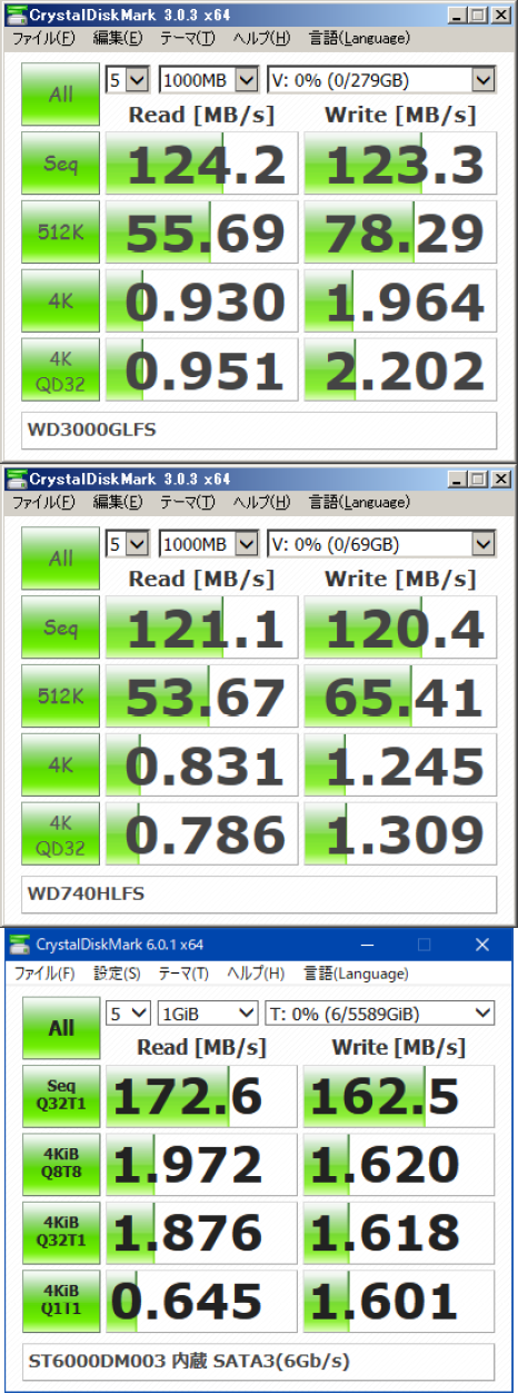 WD3000GLFS_WD740HLFS_ST6000DM003