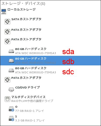 sdaとsdcがミラー、そこにsdbを追加していく
