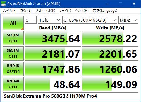 速度結果_SDSSDXPM2-500G-J25_2020年2月