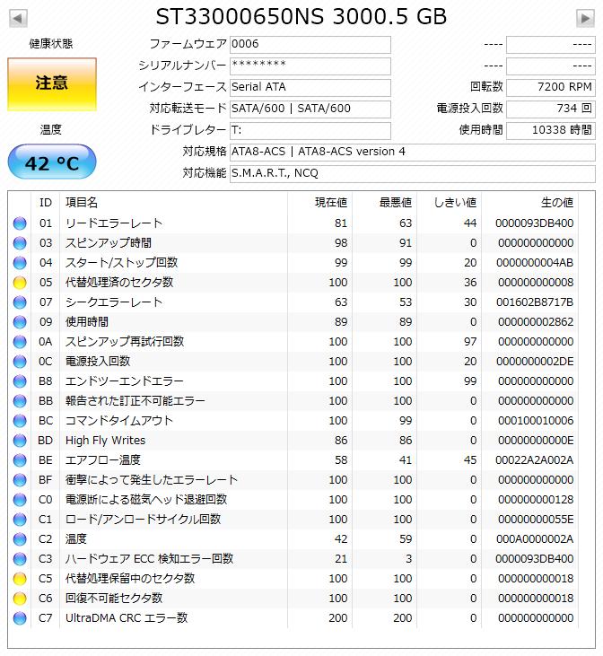 ST33000650NS_SMART_001