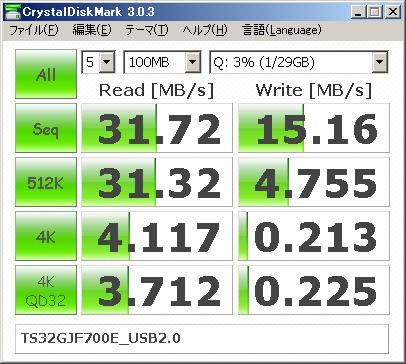 TS32GJF700E(32GB,USB3.0,トランセンド)