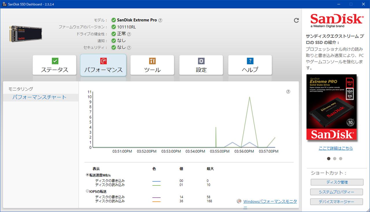 パフォーマンス_SanDisk SSD Dashboard