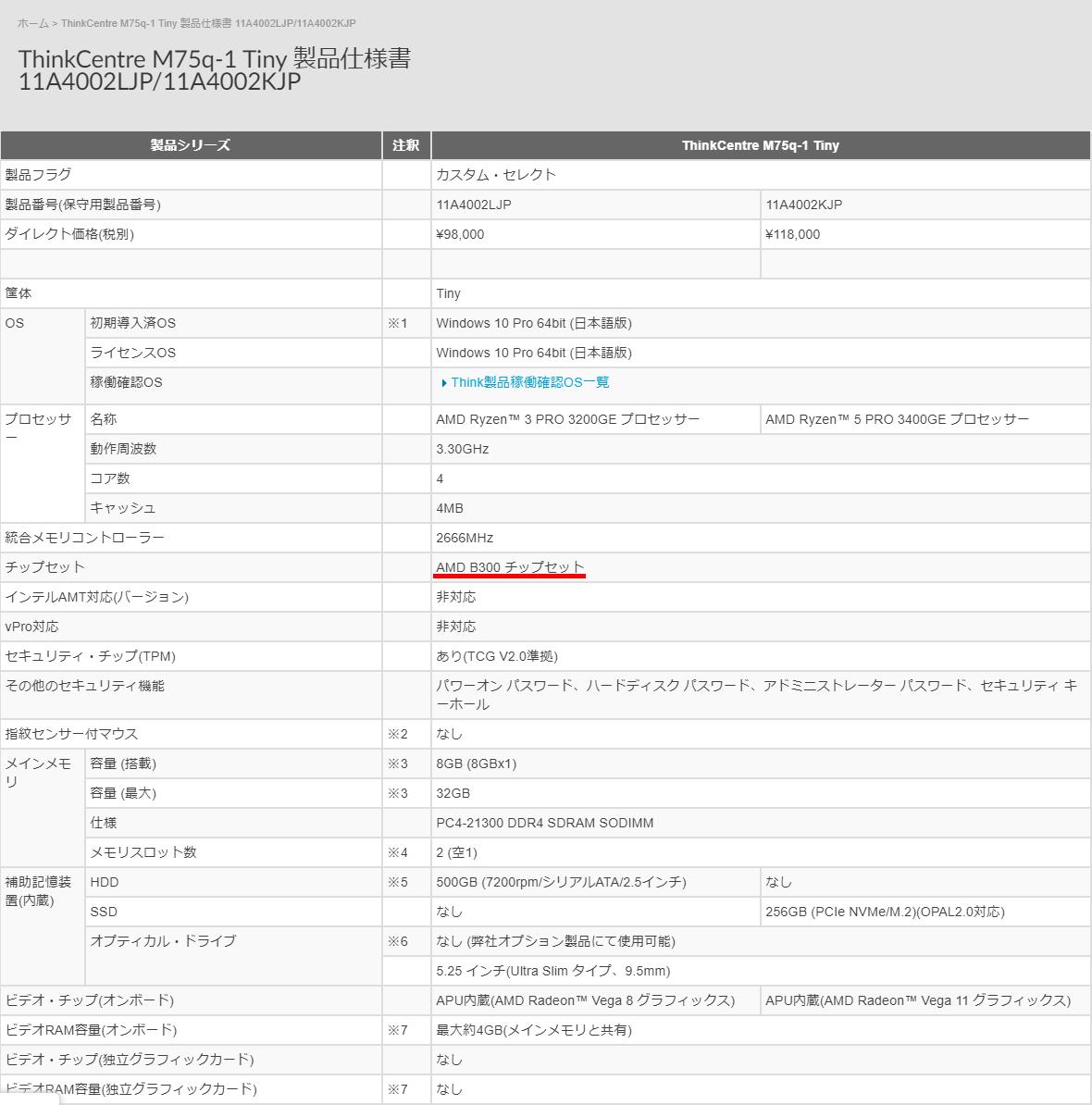 AMD B300 チップセット