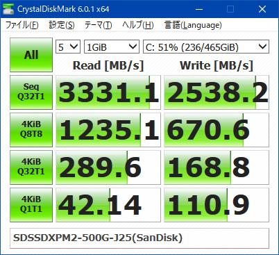 SDSSDXPM2-500G-J25_CrystalDiskMark