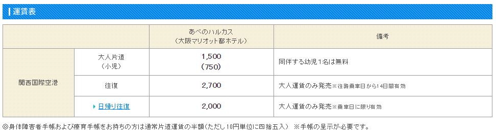 10月までのバス料金