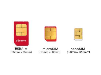 SIMカードの大きさ