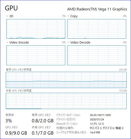 GPU_Radeon Vega 11 Graphics