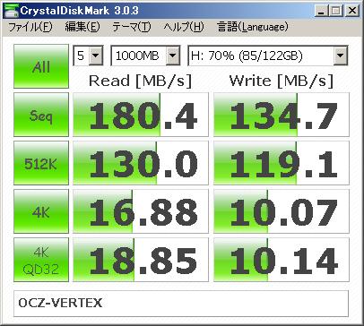 SSD(OCZ-VERTEX,SATA300)の場合