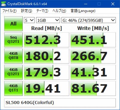 SL500 640G_CrystalDiskMark