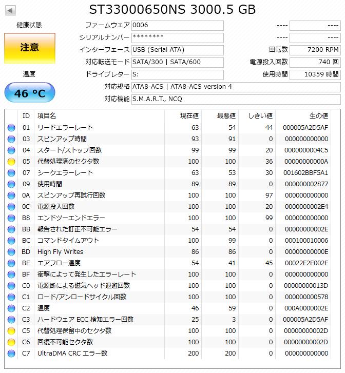 ST33000650NS_SMART_002