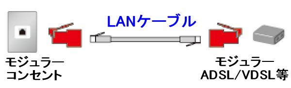 RJ-11 to RJ-45