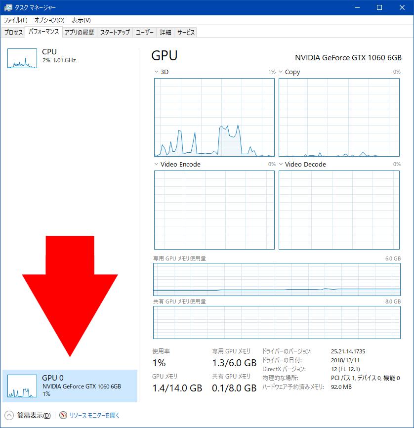 GPU 0
