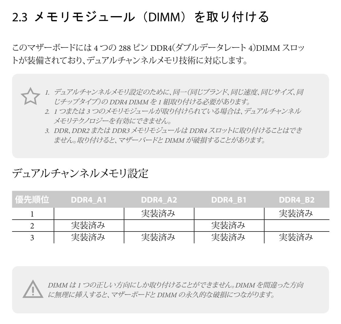 メモリスロット_H170M Pro4