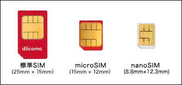 標準SIM マイクロSIM ナノSIM