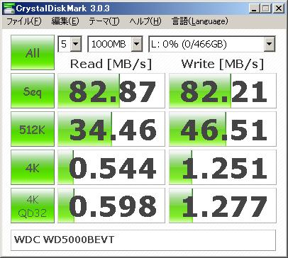 ノート用ハードディスク(WDC WD5000BEVT,5400回転,SATA300)の場合