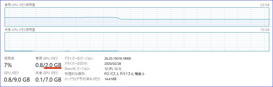 2GB_専用GPUメモリ