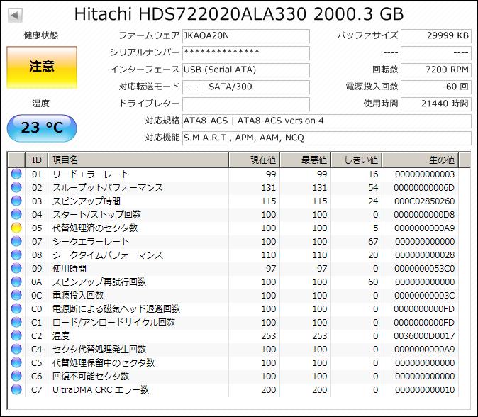 HDS722020ALA330(HGST)