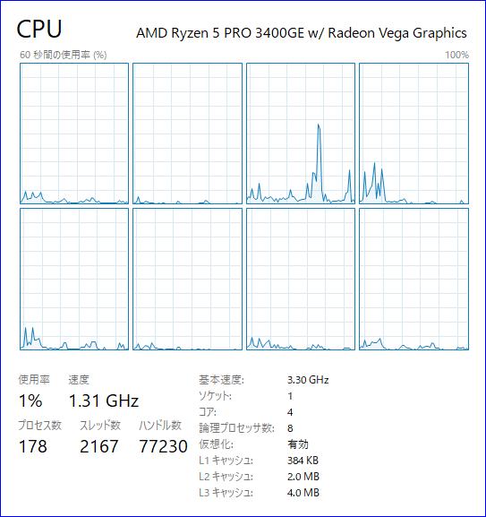 4コア8スレッド_AMD Ryzen 5 Pro 3400GE
