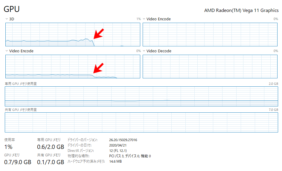GPU_VideoEncode_002