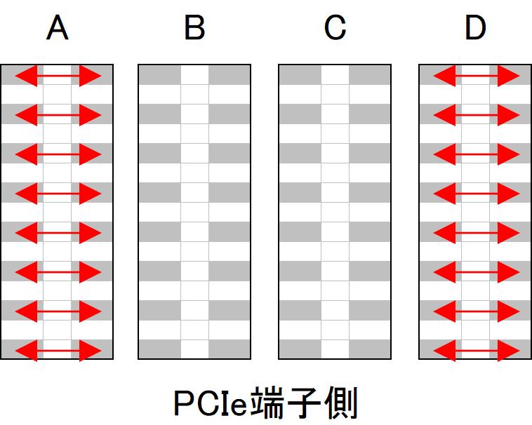 第壱HDMI端子(ジャンパ)_例のグラボ