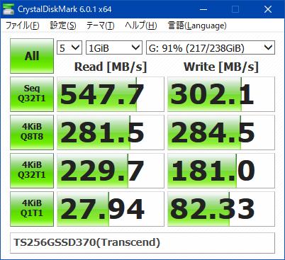 TS256GSSD370_CrystalDiskMark