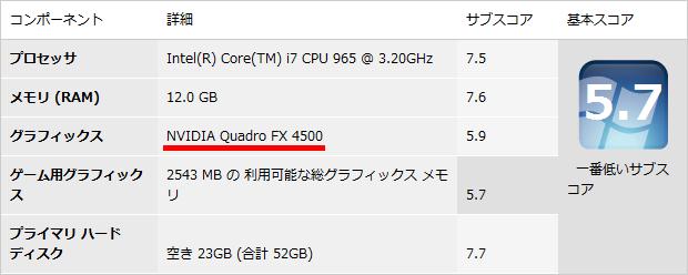 NVIDIA Quadro FX 4500