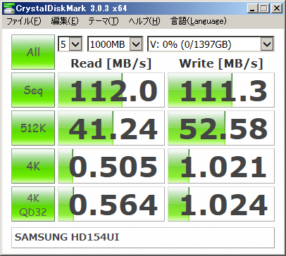 HD154UI,1.5TB,5400RPM,32MB,SATA300,MBRディスク