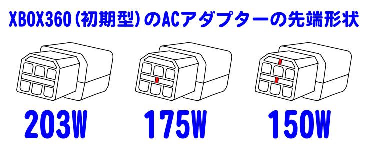 XBOX360の電源コネクター