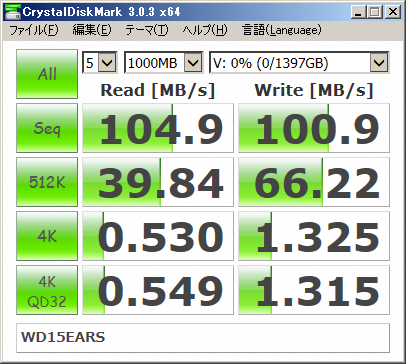 WD15EARS,1.5TB,可変RPM,64MB,SATA300,MBRディスク