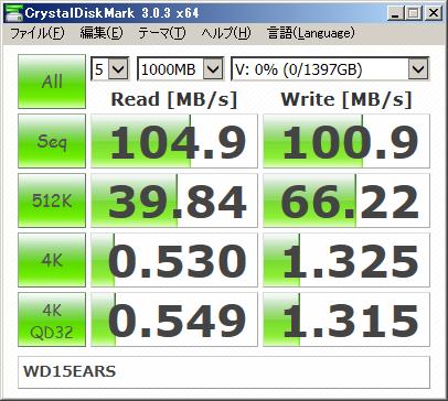 WD15EARS,1.5TB,可変RPM,64MB,SATA300,MBRディスク