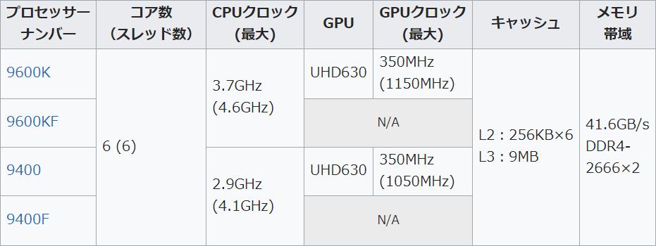 Core i5-9400F_001