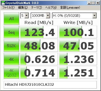 ハードディスク(Hitachi HDS721010CLA332,7200回転,SATA300)の場合