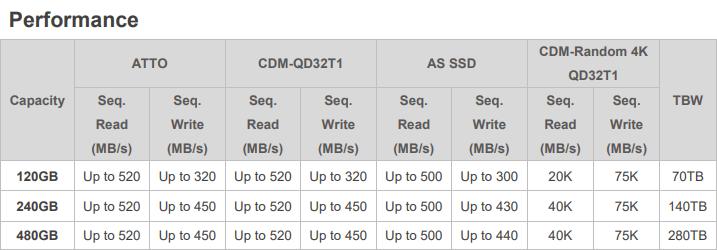 Performance_SU650_ADATA