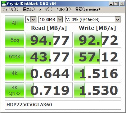 HDP725050GLA360,500GB,7200RPM,16MB,SATA300,MBRディスク