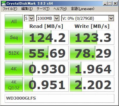 速度_WD3000GLFS