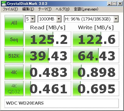 ハードディスク(WDC WD20EARS,5400回転,SATA300)の場合