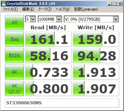 ST33000650NS,3TB,7200RPM,64MB,SATA3,GPTディスク