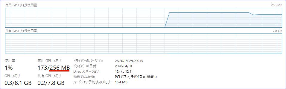 256MB_専用GPUメモリ