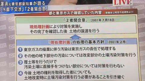 野村寛さんの現処理計画