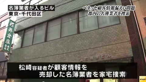 第二櫻井ビル