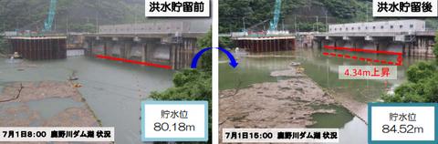 平成27年6月の鹿野川ダムの水位