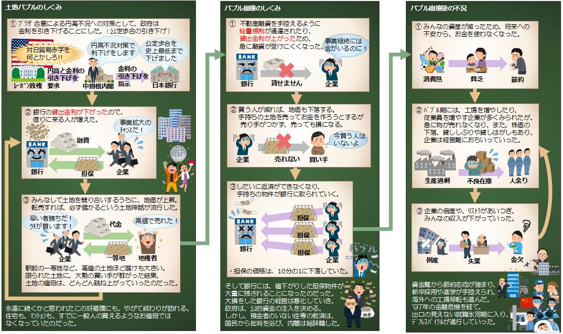 【話題】「タダでも欲しくない」不動産が日本中で増え続けている 東京郊外に行けば「100万円でも買い手がつかない」 YouTube動画>10本 ->画像>45枚