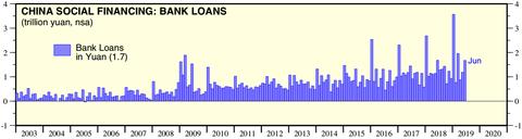 TSF Bank loans