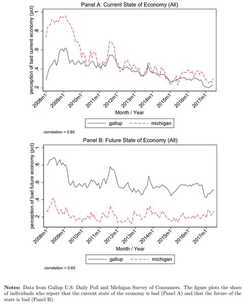 Gallup vs Michigan