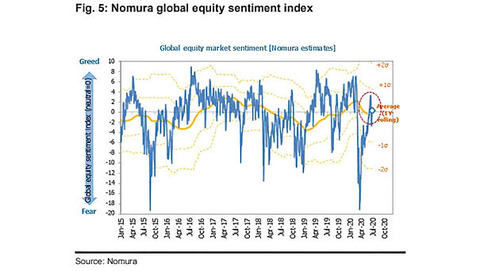 Global-Equity-Market-Sentiment-small