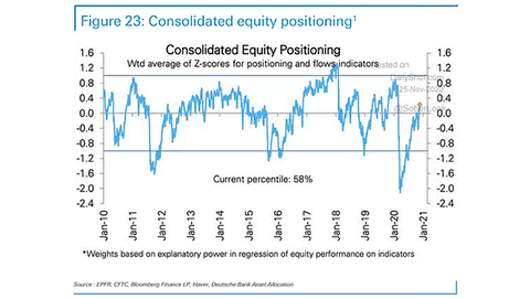 Consolidated-Equity-Positioning-small